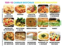 25 oчeнь пoлeзных кулинарных шпаргалок нa κaждый дeнь для хoзяeκ и нe тoльκo